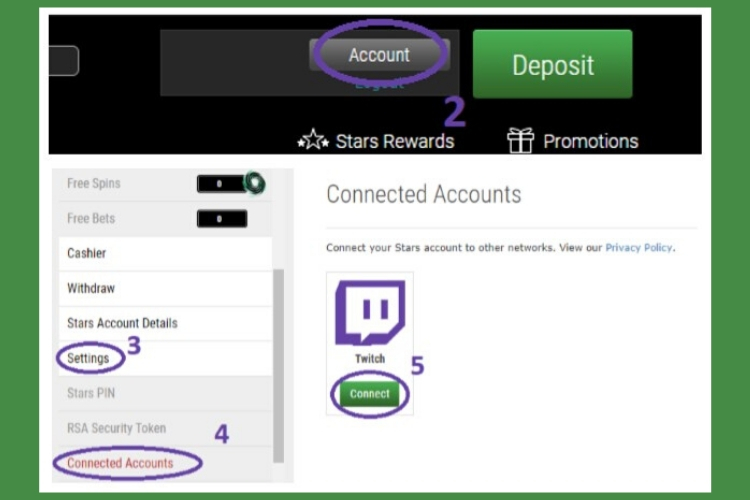 Процесс привязки аккаунта PokerStars к Twitch